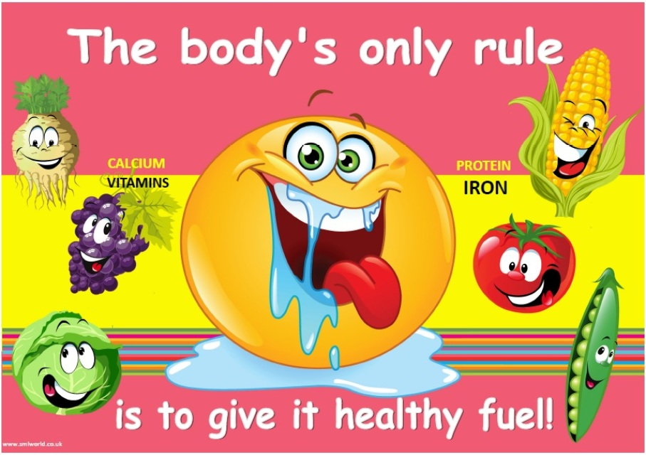 Healthy Food Posters Free