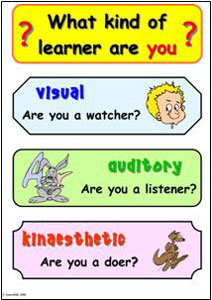 Positive Learning Posters - Positive Drive